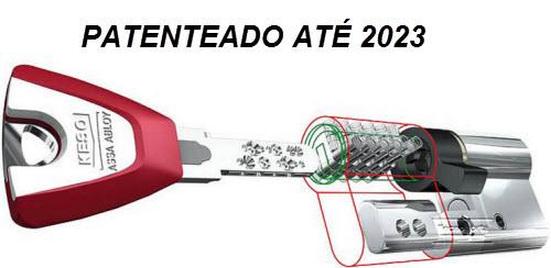 Cilindro Keso 4000s Omega patenteado até 2023