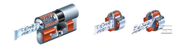 esquema técnico dos cilindros Keso