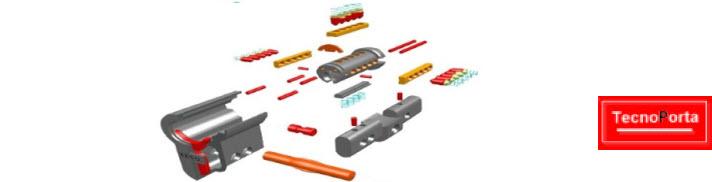 Sistema modular dos cilindros keso