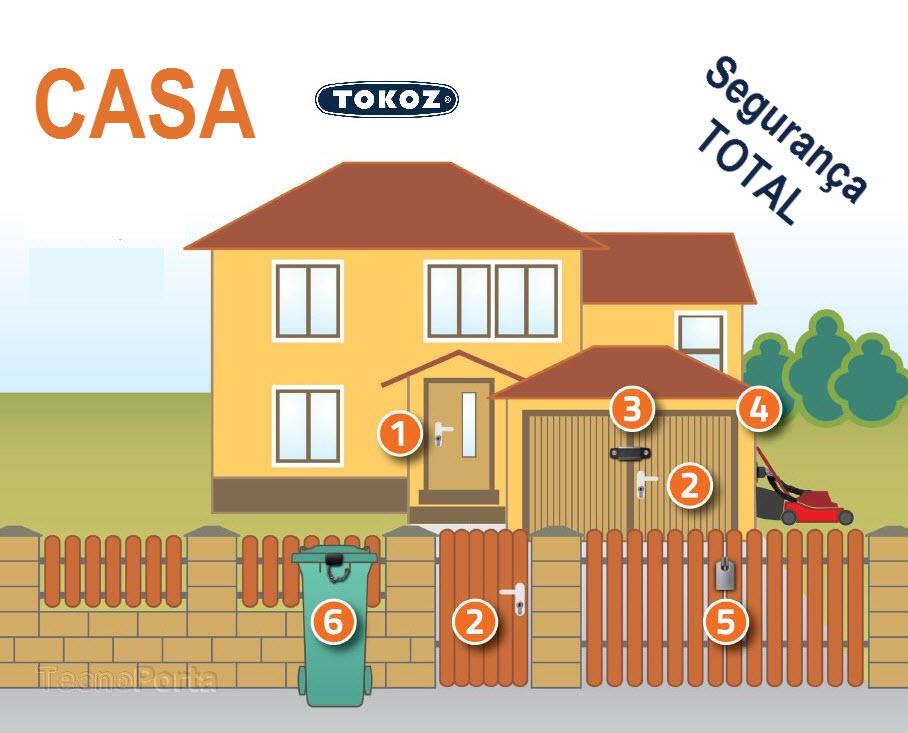 Os cilindros Tokoz e a restante gama de produtos garante-lhe uma segurança total na sua casa
