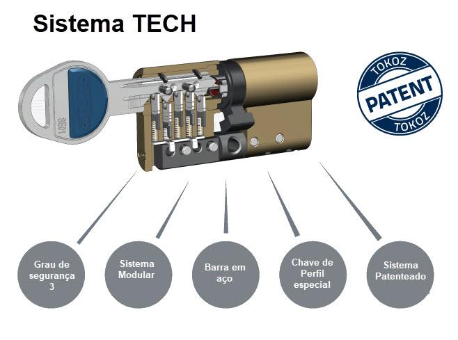 Tokoz sistema de cilindro TECH