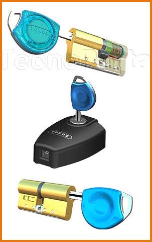 Sistema Tokoz electrónico com chaves programáveis