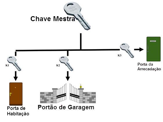 exemplo pratico de um palno de mestragem