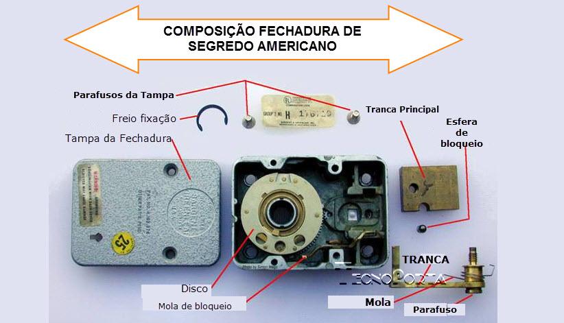 esquema técnico de fechaduras para cofres