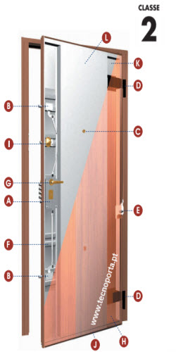 Porta Blindada Tecnoporta modelo base