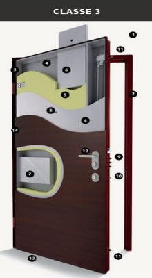 Porta blindada classe de segurança 3, a única porta blindada fabricada com cofre incorporado
