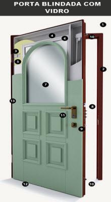 porta blindada com vidro