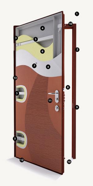 porta blindada classe 4