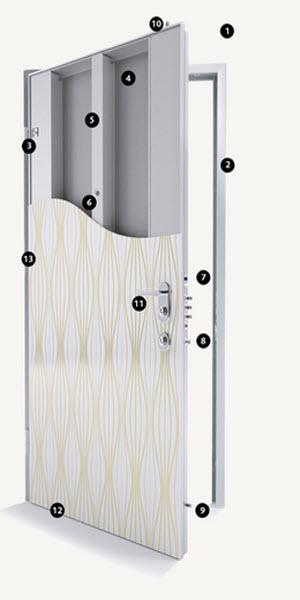 porta blindada dibi modelo poker classe de segurança 2