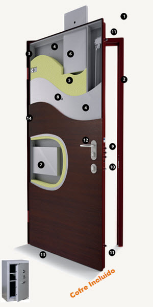 Porta Blindada com cofre embutido