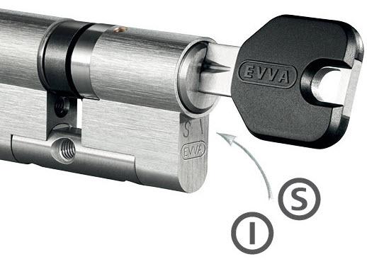 Cilindros com chave de serviço sistema taf