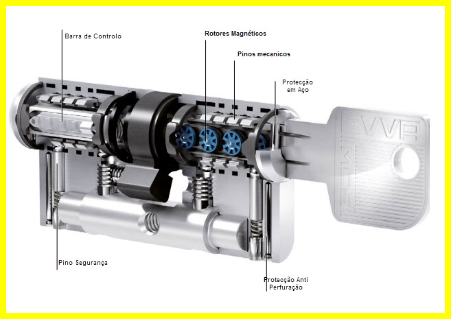 Esquema técnico do sistema MCS