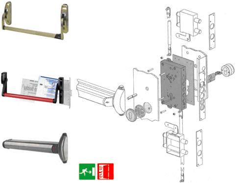 esquema de montagem das barras anti panico em portas blindadas