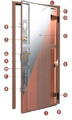 porta blindada tecnoporta classe 3