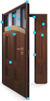 porta blindada gardesa com 2 folhas de abertura fabrica por medida
