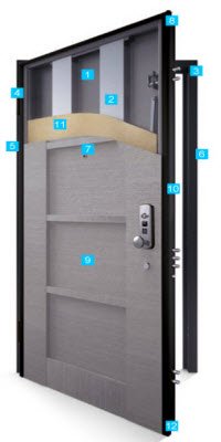 porta blindada gardesa, modelo electronico