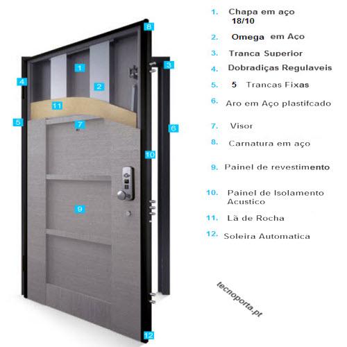 porta blindada electronica grau 4 de segurança