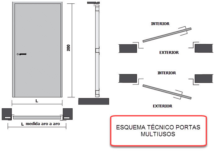 Esquema técnico de medidas e lado das portas multiusos Tecnoporta